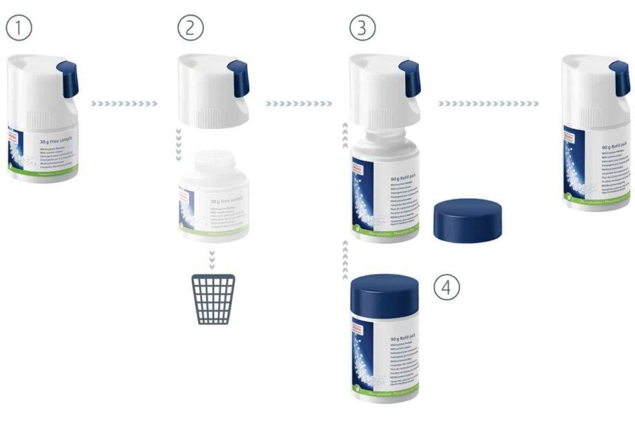 Mini-Tabs - Click & Clean